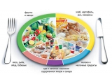Мини-отель Крылатый - иконка «питание» в Новых Бурасах